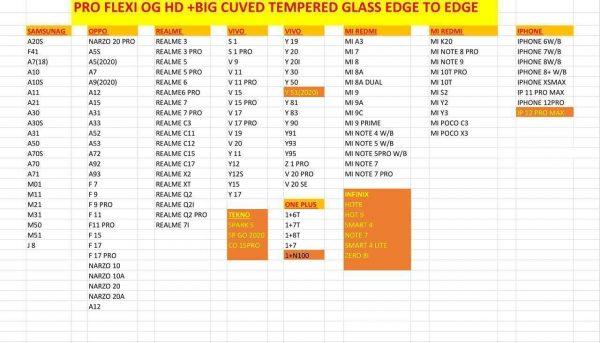 hd plus temper glass list